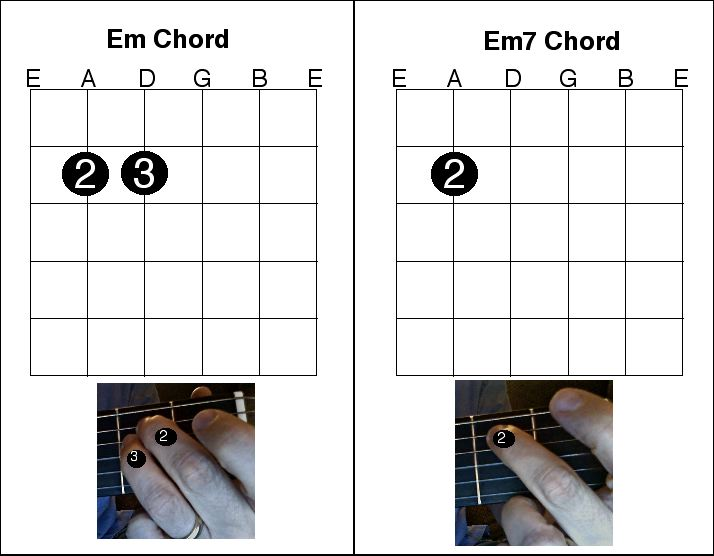 Violin : chords for violin Chords For Violin in Chords Foru201a Violin